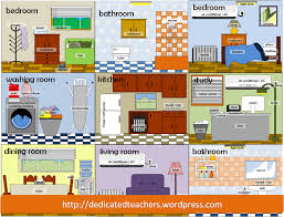 Flashcards Rooms House