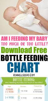 Bottle Feeding Am I Feeding My Baby Too Much Or Too Little