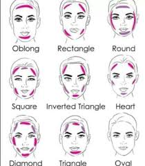 contouring make up face shapes