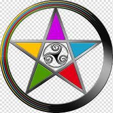 Wiccan Element Chart Symbol Pentacle Pentagram Wicca Elemental Transparent