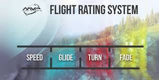 Mvp Disc Sports Flight Chart Flight Rating System Axiom Discs