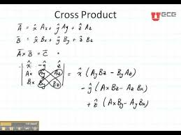 Cross Product Chart Ece3300 Lecture 14 4 Review Vectors Cross Product