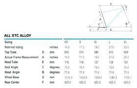 Electric Motor Frame Size Chart Com Marathon Picture Sizes
