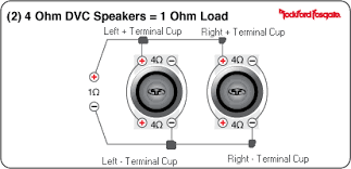 subwoofer wiring diagrams for car audio bass speakersnational auto wiring diagram car subwoofer two 4 ohm dual voice coil subs wired in parallel = 1 ohm load