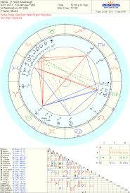Brett Kavanaugh Astrosplained Artnunymiss