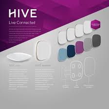 hive home wiring diagram hive image wiring diagram take control of your home hive smart home security and on hive home wiring diagram