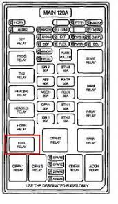 similiar 2007 kia sedona diagram keywords kia sedona fuse box diagram get image about wiring diagram