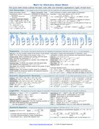 chemistry conversion chart cheat sheet metric conversion table forms and templates fillable printable