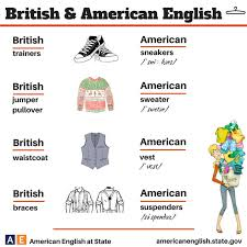British English Vs American English 100 Differences Illustrated