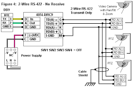 rs485 wiring diagram the wiring troubleshooting rs485 connections