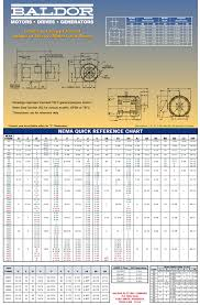 Nema Motor Frame Size Chart Baldor Wajimotor Co