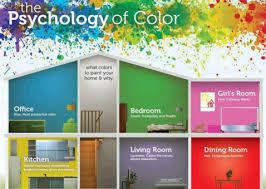 choosing interior paint colorsChoosing Paint Colors  The Coastal Cottage Company