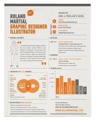 Ideas Of Industrial Design Resume Examples Fantastic 30 Amazingly