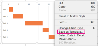 present your data in a gantt chart in excel
