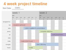 format of presentation of project project timeline make things easier office templates sample