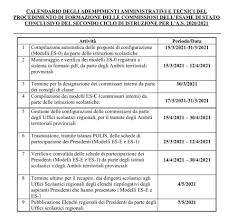 Gli usr pubblicano da oggi gli elenchi dei presidenti di commissione. Esami Di Stato 2021 Edscuola