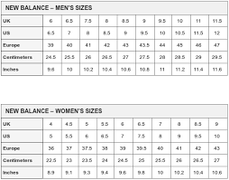 New Balance Childrens Size Chart New Balance Shoe Size Chart Us