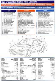 Auto Body Paint Colors Chart 2019