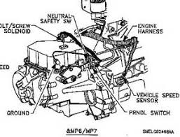 similiar saturn timing chain problems keywords saturn sl engine diagram have a 1995 saturn sl1 1 9l sohc