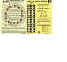 One Page Nashville Number System Harmony Music Theory Chart Guitar Prescription Ebay