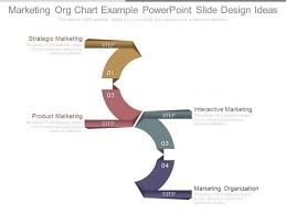 Marketing Org Chart Examples Marketing Org Chart Example Powerpoint Slide Design Ideas