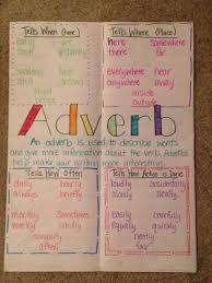 Adverb Anchor Chart 2nd Grade Adverb Anchor Chart Grammar Anchor Charts Teaching