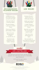 Average Wattage Of Christmas Lights The Complete Guide To Led Christmas Lights Electrician