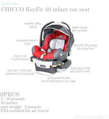 chicco key fit review chicco keyfit car seat weight chicco keyfit 30 stroller accessories