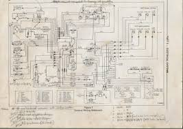 tractor wiring diagram moreover ford tractor wiring alternator wiring diagram get image about wiring diagram ford 1715 tractor wiring diagram ford 3930 wiring diagram