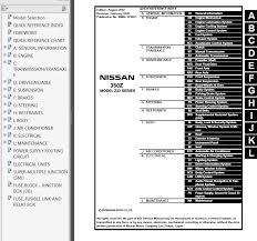 nissan 350z wiring diagram pdf nissan image wiring nissan 350z wiring diagram pdf jodebal com on nissan 350z wiring diagram pdf