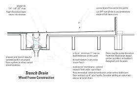 shower drain repair sleeve shower drain repair sleeve chrome home design free mac home decorating shower drain repair