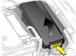 2002 2008 opel vauxhall vectra c fuse box diagram fuse diagram engine compartment fuse box