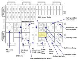 2006 ford focus fuse box diagram not lossing wiring diagram • 2006 ford focus fuse diagrams ricks auto repair advice ricks rh ricks autorepairadvice com 2006 ford focus interior fuse box diagram 2006 ford focus