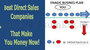 Enagic Compensation Plan Chart Enagic Compensation Plan For India