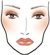 Face Chart Bridal Makeup Makeup Face Charts Mac Makeup