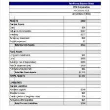 Quarterly Balance Sheet Template Common Size Balance Sheet