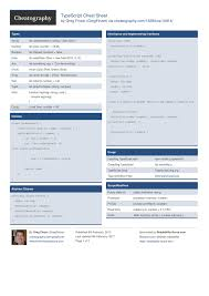 Typescript Cheat Sheet By Gregfinzer Download Free From
