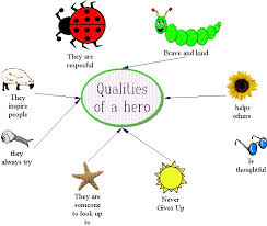 of a hero essay characteristics of a hero essay
