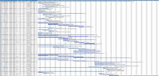 Big Picture Gantt Chart Simple Gantt Chart Online For Project Management