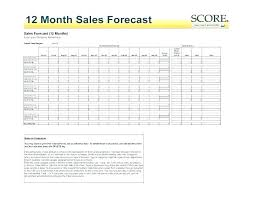 Balance Sheet Projections Five Year Financial Projection Template Company Projections