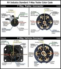 7 way wiring diagram availability etrailer com 7 way wiring diagram availability