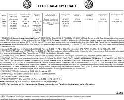 Bmw Refrigerant And Oil Capacity Charts Fluid Capacity Chart Pdf