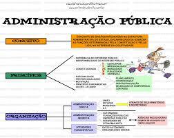 Resultado de imagem para A transição da Administração burocrática para a administração gerencial