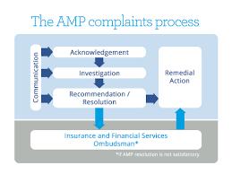 Customer Feedback Amp