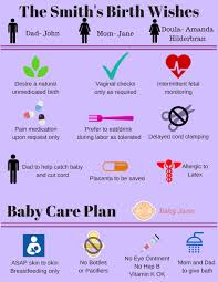 Birth Plan Images Birth Plan Services Birth Services By Amanda Hilderbran