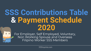 sss contributions table and payment