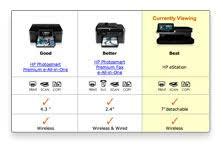 Hp Officejet Pro 8500a Wireless E All In One Cm755a B1h