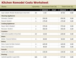 Kitchen Remodeling Templates Kitchen Remodel Cost Worksheet Rome Fontanacountryinn Com