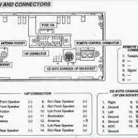 tr magna wiring diagram wiring diagram and schematics 2001 mitsubishi mirage wiring harness part worksheet and wiring rh bookinc co 2001 mitsubishi mirage wiring