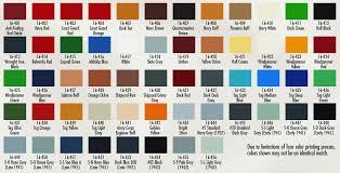 Coral Paint Color Chart Colors Paint And Laura Ashley Paint Color Chart Choose The Best